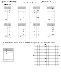 writing linear equations from a table writing linear equations from a table worksheet l71 in wow home