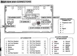 1999 mitsubishi eclipse radio wiring diagram wiring diagrams