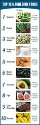 53 best food infos images on pinterest meals delicious food and