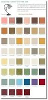 best 25 interior paint palettes ideas on pinterest interior exterior paint craftsman style home arts crafts era inspired historical paint palette from california paints paint colors for historical homes