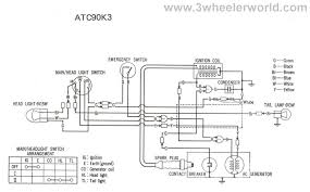 polaris scrambler 90 wiring diagram wiring diagram and schematic