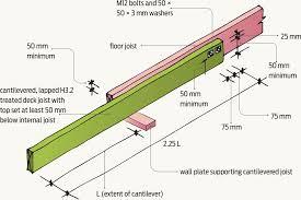 cantilevered deck deck beam cantilever calculator deck design and ideas deck beam