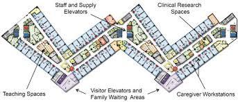 utsw cus map w shape of the hospital ut southwestern clements hospital