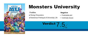 monsters university review 4k critic