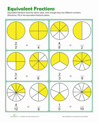 equivalent fractions equivalent fractions fractions and finding
