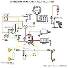 where can i get a wiring diagram for a cub cadet lt1050 fixya