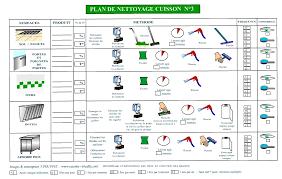 formation de cuisine gratuite la dmarche haccp en cuisine de collectivit manuel de formation pdf