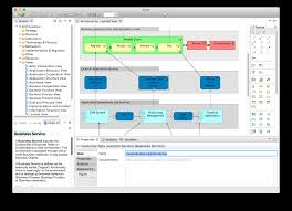 enterprise architecture software open source remodel interior