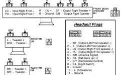 1993 chevy truck radio wiring diagram 2007 chevy radio wiring