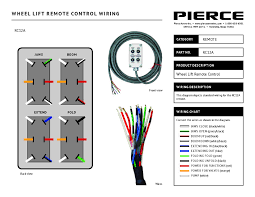 industrial wiring diagram wiring diagram simonand