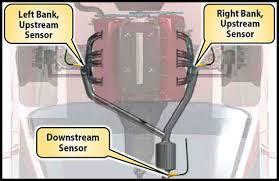 ford ranger oxygen sensor symptoms oxygen sensor technical faq walker products