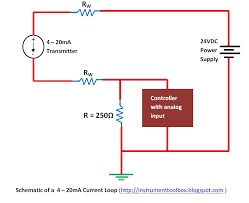 basics of the 4 20ma current loop learning instrumentation and