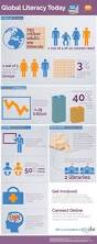 46 best education statistics worldwide images on pinterest