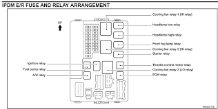2005 nissan altima wiring diagram u0026 cool altima wiring diagram