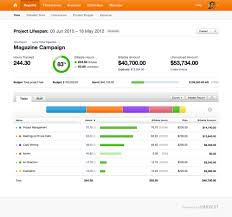 Small Business Expense Report by Free Time Tracking Software 5 Solutions To Try