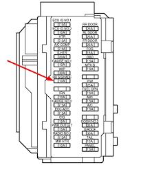 2006 toyota sienna fuse box diagram image details