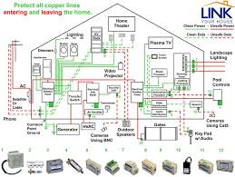 smart home wiring diagram smart wiring diagrams instruction