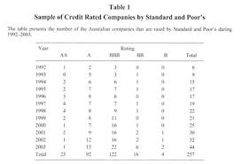 Credit Ratings Table by Academic Onefile Document 2 Explaining Credit Ratings Of