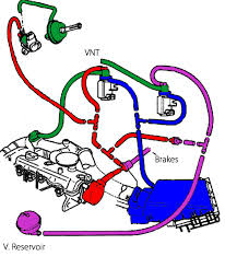 how to install a manual glow plug button tdiclub forums