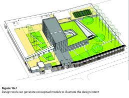 design technologies in landscape architecture