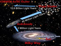 how long would it take to travel 1 light year images Young earth light travel time problem new solution jpg