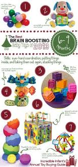 teething chart to if your child gets their teeth