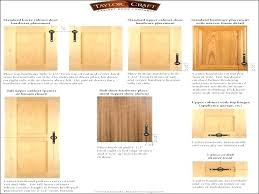 Cabinet Door Company Cabinet Door Company Reviews 2 Door Accent Cabinet Kitchen
