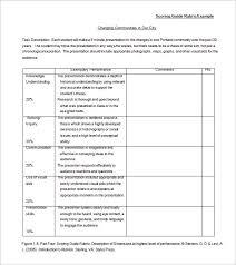 presentation checklist template tomyads info
