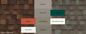 how to choose exterior paint colors 4 step process