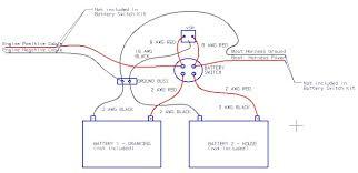 basic engine wiring diagram carlplant