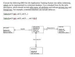 convert the following erd for job application trac chegg com