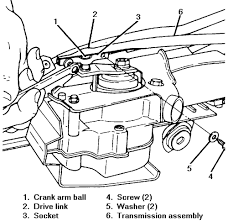 repair guides windshield wipers and washers windshield wiper