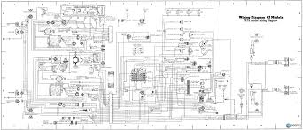 jeep yj wiring diagram 1993 jeep wiring diagrams instruction