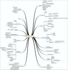 event planning business plan sample pdf