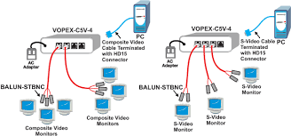 vga splitter multi point extender cat5 a v distribution amplifier