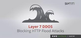 Anonymous Dns Amplification Attacks For by How To Mitigate Layer 7 Http Flood Ddos Attacks
