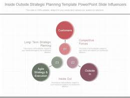 most popular powerpoint templates business finance marketing