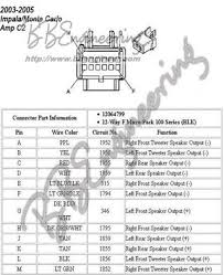 wiring diagram for a 2004 chevy impala u2013 the wiring diagram