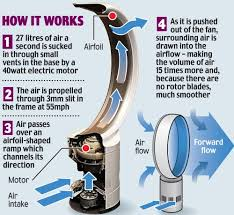 dyson bladeless fan review new dyson bladeless fan set to make a cool fortune in summer as