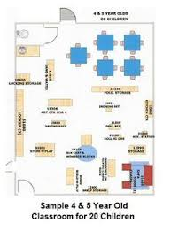 floor plans for preschool classrooms i like this one too i like the art and sand and messy stuff being