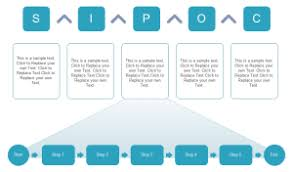 Free Sipoc Diagram Templates For Word Powerpoint Pdf Sipoc Model Ppt