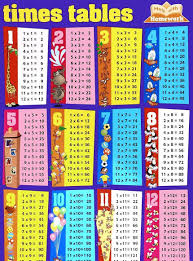 multiplication table 17 choice image periodic table images