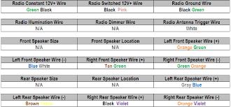 radio wiring diagram jaguar wiring diagrams instruction