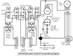guitar wiring site iii