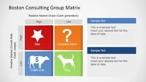 Boston Consulting Group Matrix Template For Powerpoint Slidemodel Bcg Ppt Template