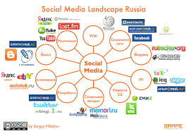 Social Media Landscape by Social Media Landscape Russia Web 2 0 Visual Map Of Russia U2026 Flickr