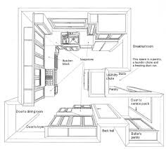 kitchen and dining room layout ideas peninsula kitchen layout ideas themsfly