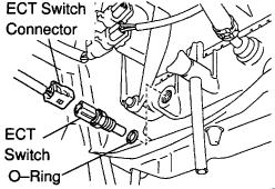 fan relay switch fan relay fan switch or the fan itself clublexus