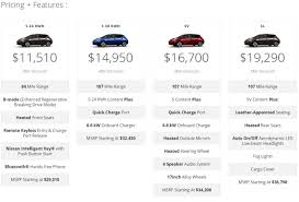nissan canada september incentives nissan leaf group buy in texas drives price down to 11 500