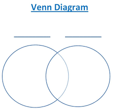 learning ideas grades k 8 venn diagram vertebrates and